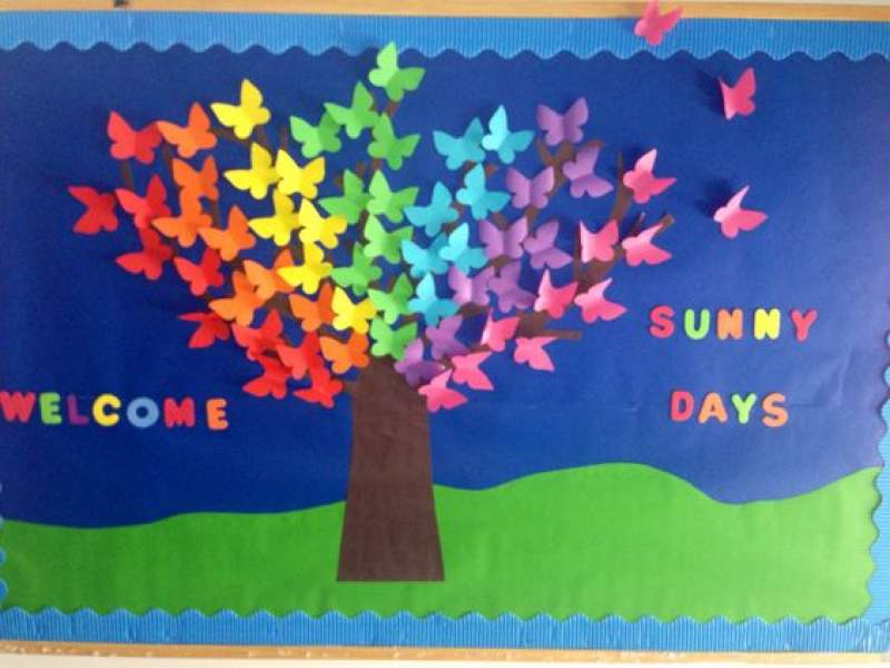 15 March Bulletin Board Ideas for Spring Classroom ...